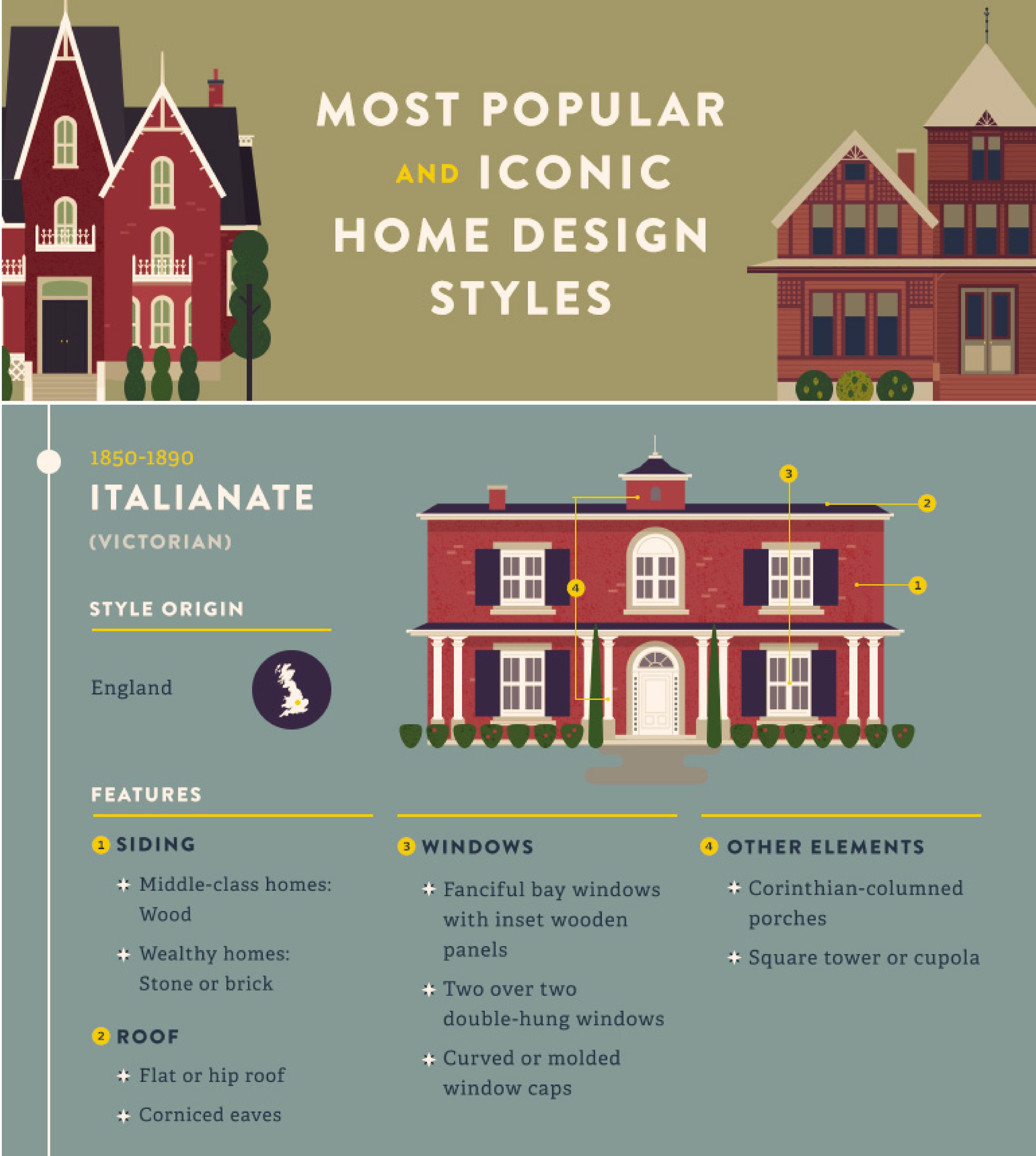 28 most popular home decorating blogs matt and lentil most popular home decorating blogs most popular and iconic home design styles